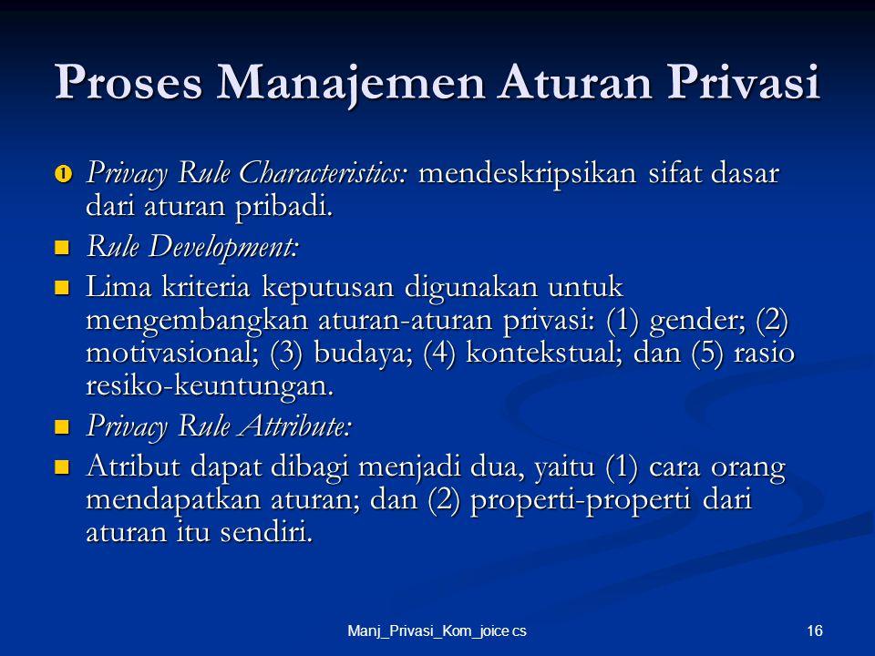 16Manj_Privasi_Kom_joice cs Proses Manajemen Aturan Privasi  Privacy Rule Characteristics: mendeskripsikan sifat dasar dari aturan pribadi. Rule Deve