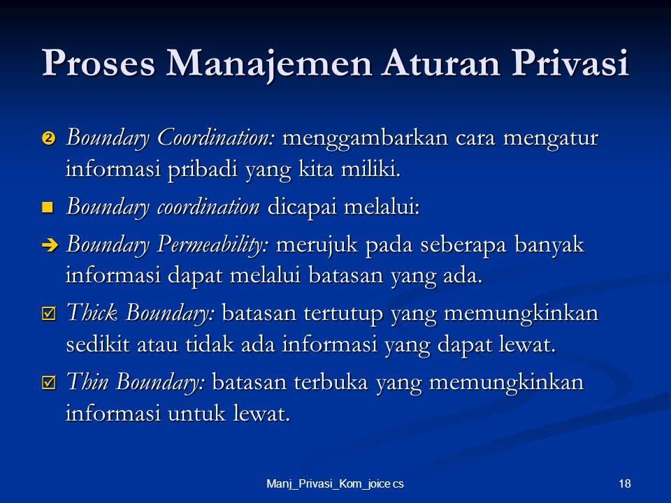 18Manj_Privasi_Kom_joice cs Proses Manajemen Aturan Privasi  Boundary Coordination: menggambarkan cara mengatur informasi pribadi yang kita miliki. B