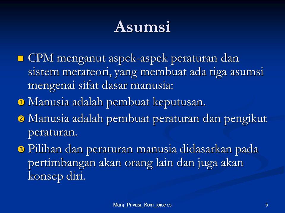 5Manj_Privasi_Kom_joice cs Asumsi CPM menganut aspek-aspek peraturan dan sistem metateori, yang membuat ada tiga asumsi mengenai sifat dasar manusia: