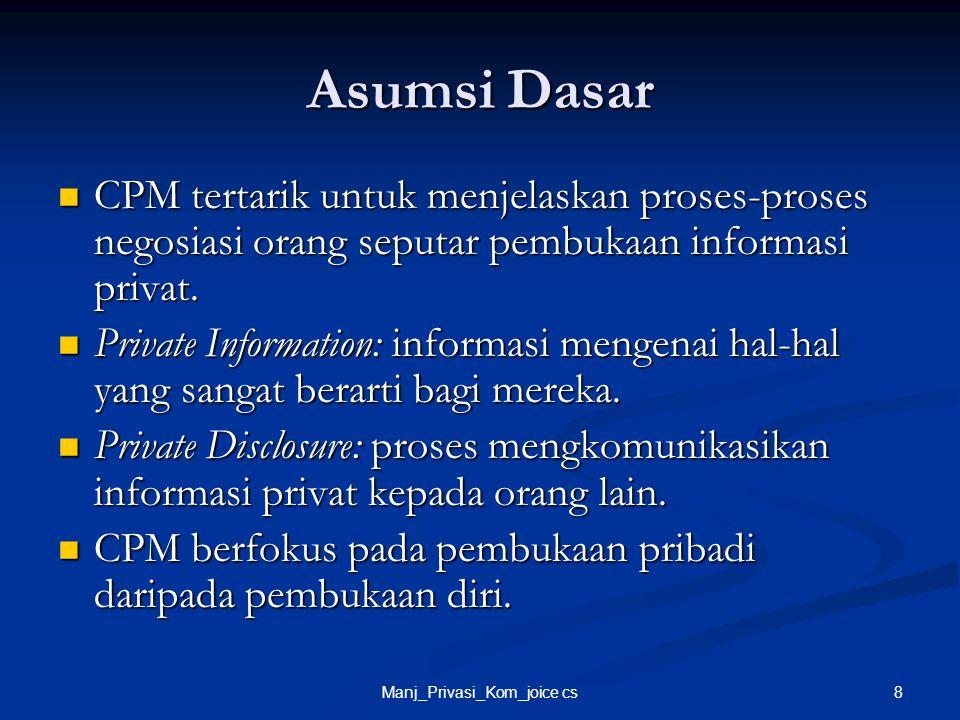 8Manj_Privasi_Kom_joice cs Asumsi Dasar CPM tertarik untuk menjelaskan proses-proses negosiasi orang seputar pembukaan informasi privat. CPM tertarik