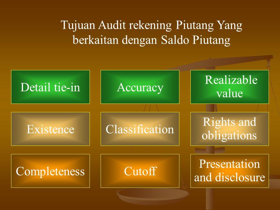 Detail tie-in Completeness ClassificationExistence Accuracy Cutoff Realizable value Rights and obligations Presentation and disclosure Tujuan Audit rekening Piutang Yang berkaitan dengan Saldo Piutang