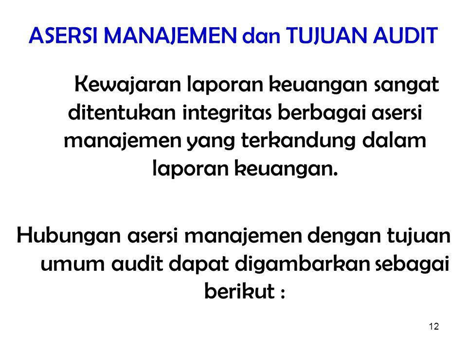 12 ASERSI MANAJEMEN dan TUJUAN AUDIT Kewajaran laporan keuangan sangat ditentukan integritas berbagai asersi manajemen yang terkandung dalam laporan keuangan.