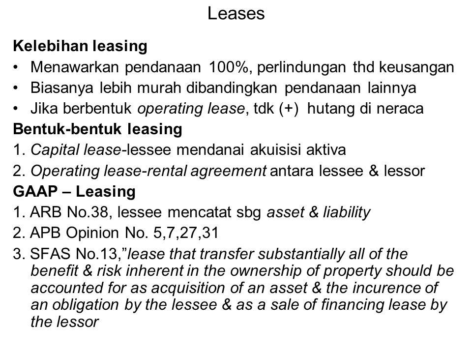 Leases Kelebihan leasing Menawarkan pendanaan 100%, perlindungan thd keusangan Biasanya lebih murah dibandingkan pendanaan lainnya Jika berbentuk oper