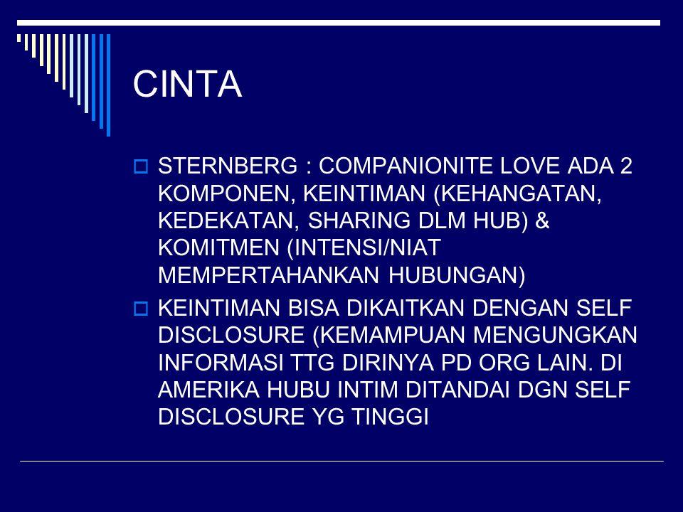 CINTA  STERNBERG : COMPANIONITE LOVE ADA 2 KOMPONEN, KEINTIMAN (KEHANGATAN, KEDEKATAN, SHARING DLM HUB) & KOMITMEN (INTENSI/NIAT MEMPERTAHANKAN HUBUNGAN)  KEINTIMAN BISA DIKAITKAN DENGAN SELF DISCLOSURE (KEMAMPUAN MENGUNGKAN INFORMASI TTG DIRINYA PD ORG LAIN.