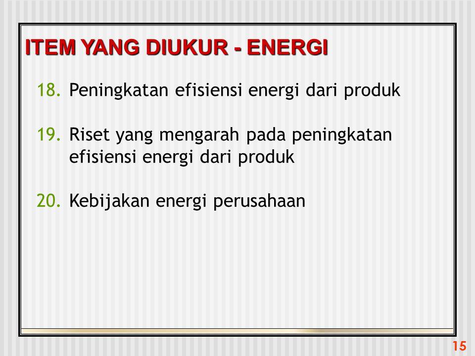 15 ITEM YANG DIUKUR - ENERGI 18.Peningkatan efisiensi energi dari produk 19.Riset yang mengarah pada peningkatan efisiensi energi dari produk 20.Kebij