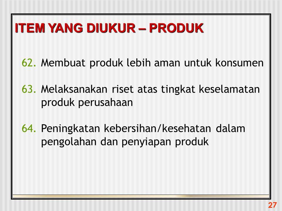 27 ITEM YANG DIUKUR – PRODUK 62.Membuat produk lebih aman untuk konsumen 63.Melaksanakan riset atas tingkat keselamatan produk perusahaan 64.Peningkat