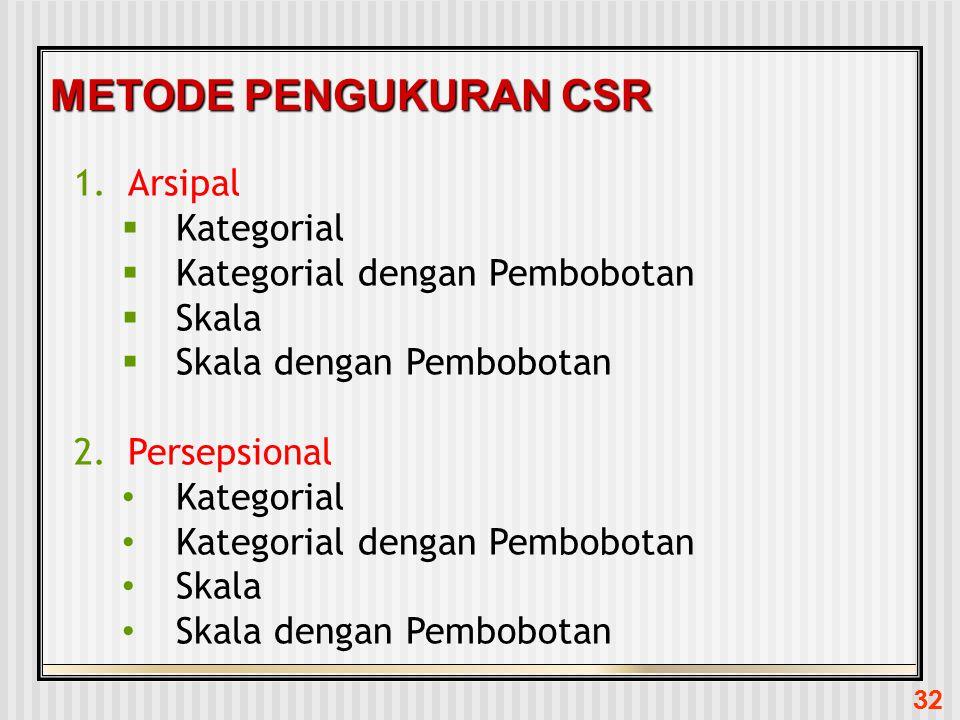 32 METODE PENGUKURAN CSR 1.Arsipal  Kategorial  Kategorial dengan Pembobotan  Skala  Skala dengan Pembobotan 2.Persepsional Kategorial Kategorial