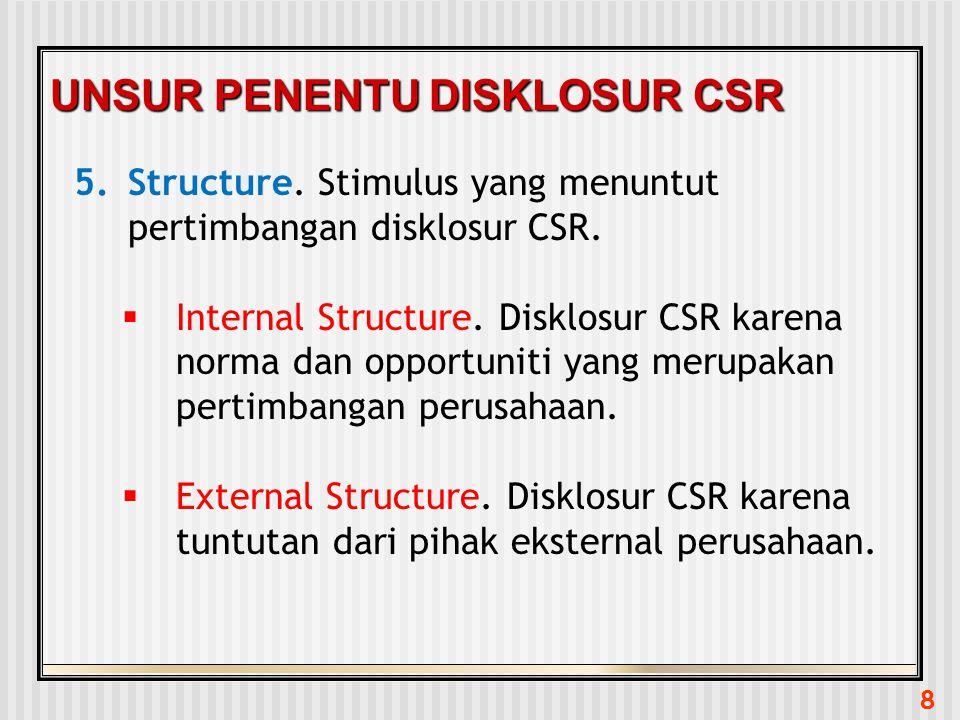 8 UNSUR PENENTU DISKLOSUR CSR 5.Structure. Stimulus yang menuntut pertimbangan disklosur CSR.  Internal Structure. Disklosur CSR karena norma dan opp