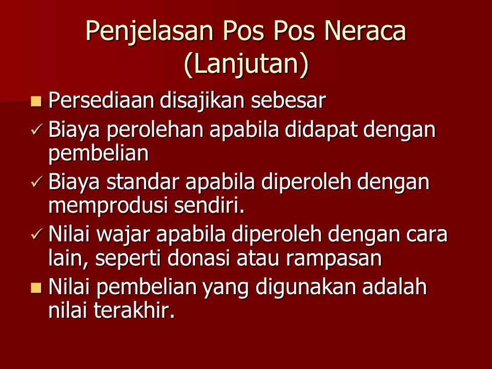 Penjelasan Pos Pos Neraca (Lanjutan) Persediaan disajikan sebesar Persediaan disajikan sebesar Biaya perolehan apabila didapat dengan pembelian Biaya