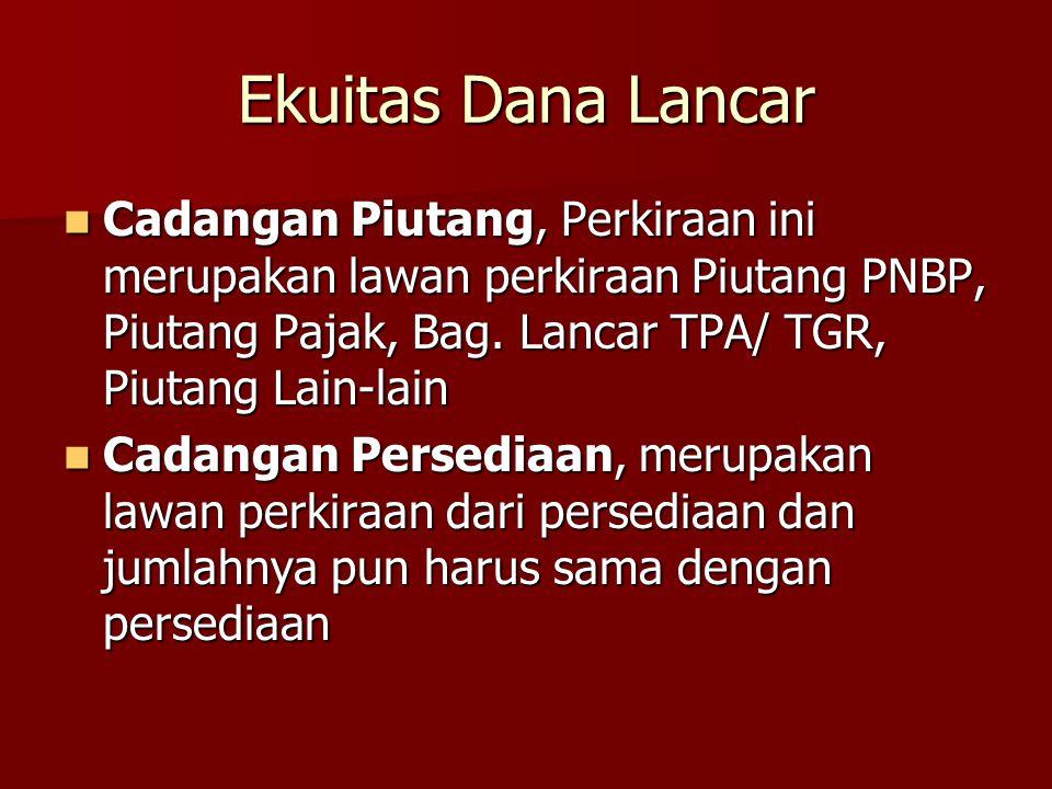 Ekuitas Dana Lancar Cadangan Piutang, Perkiraan ini merupakan lawan perkiraan Piutang PNBP, Piutang Pajak, Bag. Lancar TPA/ TGR, Piutang Lain-lain Cad
