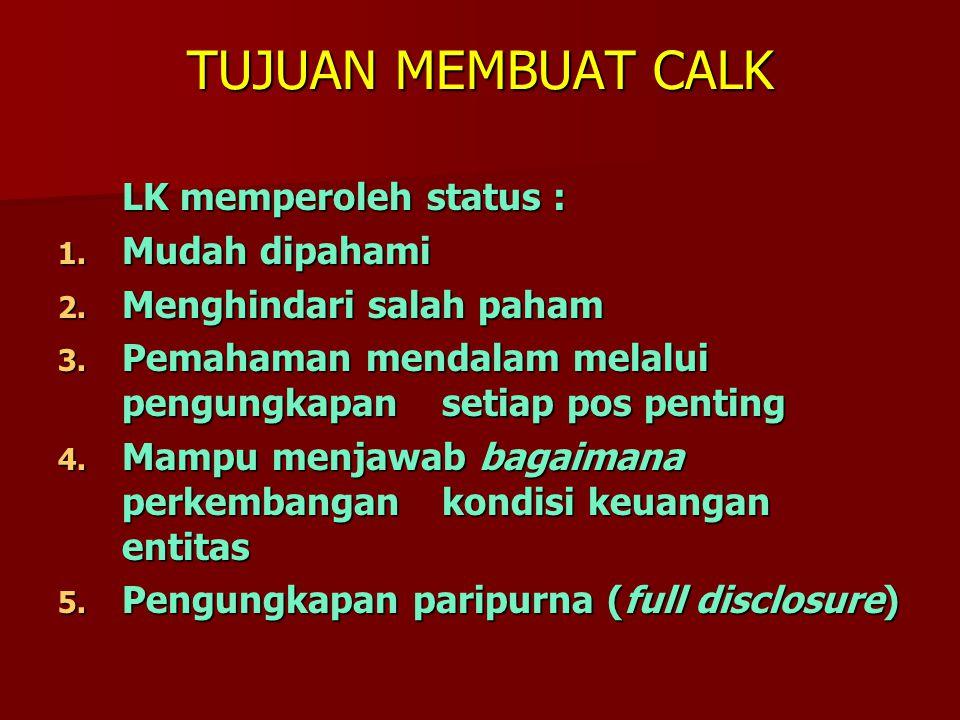 TUJUAN MEMBUAT CALK LK memperoleh status : LK memperoleh status : 1. Mudah dipahami 2. Menghindari salah paham 3. Pemahaman mendalam melalui pengungka