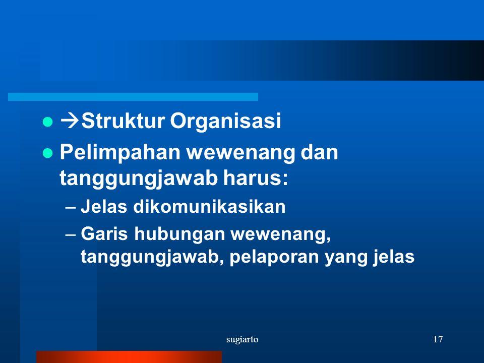 sugiarto17  Struktur Organisasi Pelimpahan wewenang dan tanggungjawab harus: –Jelas dikomunikasikan –Garis hubungan wewenang, tanggungjawab, pelapora