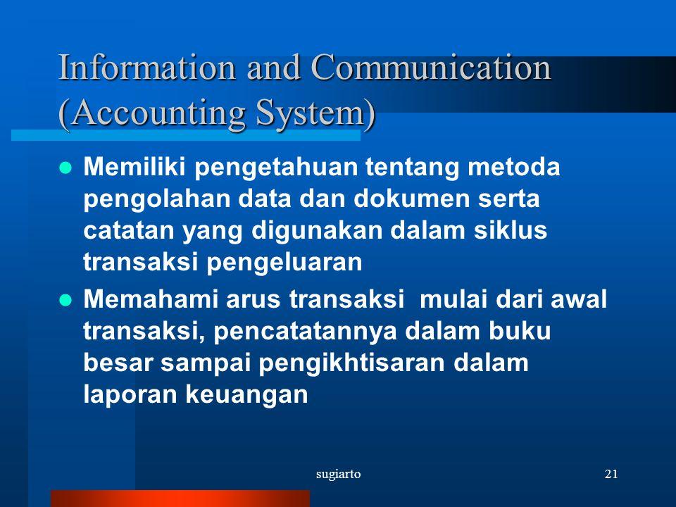 sugiarto21 Information and Communication (Accounting System) Memiliki pengetahuan tentang metoda pengolahan data dan dokumen serta catatan yang diguna