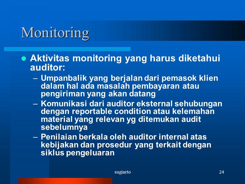 sugiarto24 Monitoring Aktivitas monitoring yang harus diketahui auditor: –Umpanbalik yang berjalan dari pemasok klien dalam hal ada masalah pembayaran