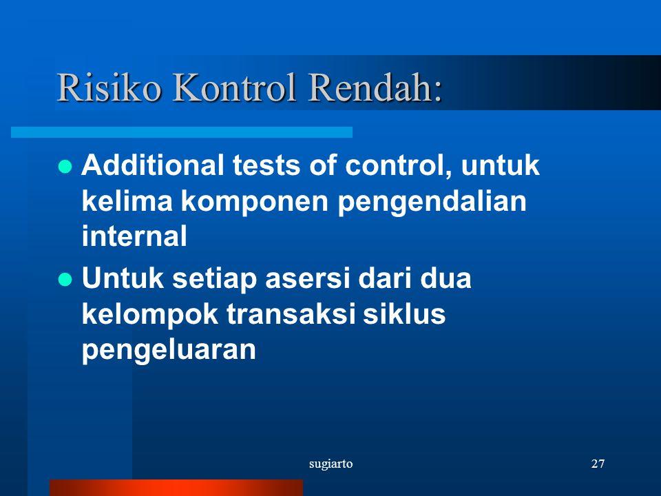 sugiarto27 Risiko Kontrol Rendah: Additional tests of control, untuk kelima komponen pengendalian internal Untuk setiap asersi dari dua kelompok trans