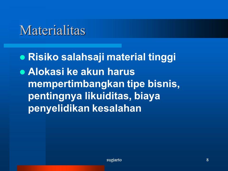 sugiarto8 Materialitas Risiko salahsaji material tinggi Alokasi ke akun harus mempertimbangkan tipe bisnis, pentingnya likuiditas, biaya penyelidikan