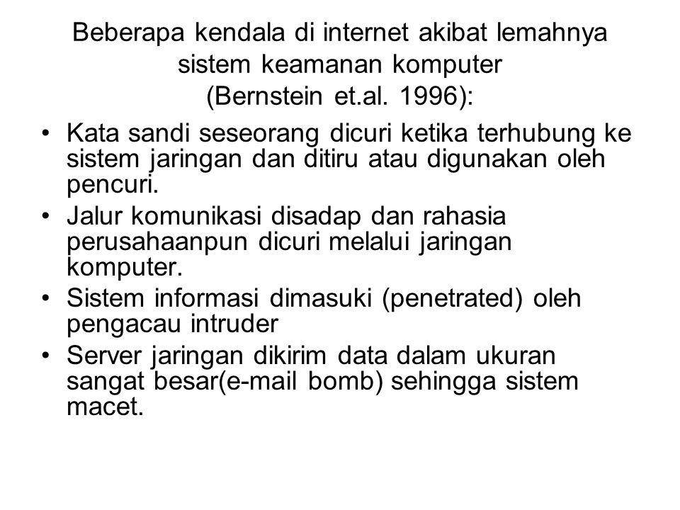 Beberapa kendala di internet akibat lemahnya sistem keamanan komputer (Bernstein et.al. 1996): Kata sandi seseorang dicuri ketika terhubung ke sistem
