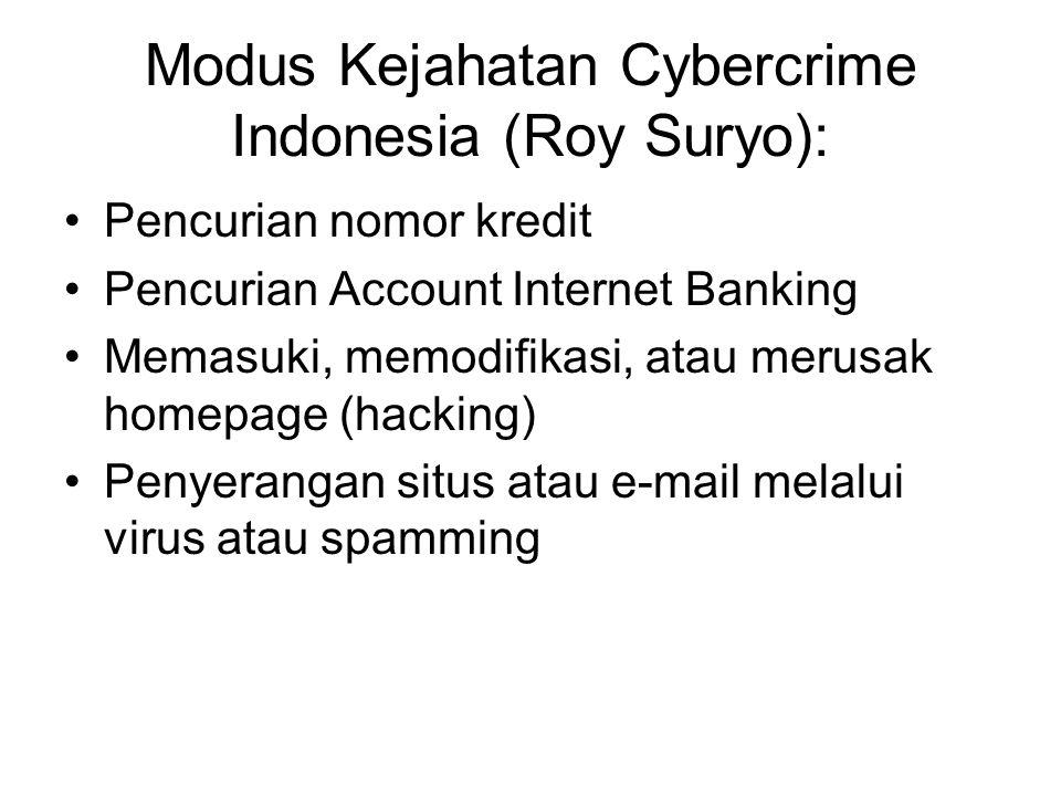 Modus Kejahatan Cybercrime Indonesia (Roy Suryo): Pencurian nomor kredit Pencurian Account Internet Banking Memasuki, memodifikasi, atau merusak homep