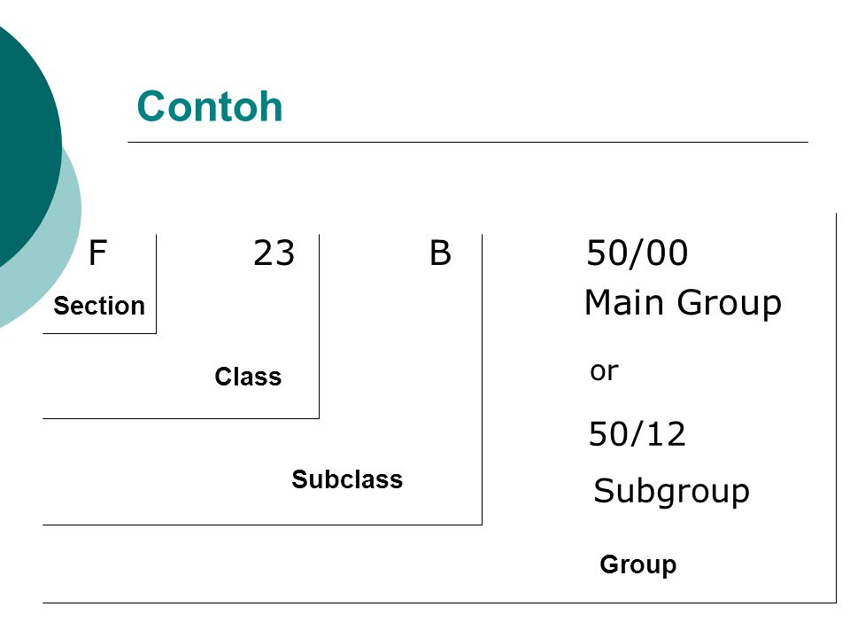 Contoh F 23 B 50/00 Main Group Class Subclass Group 50/12 Subgroup Section or