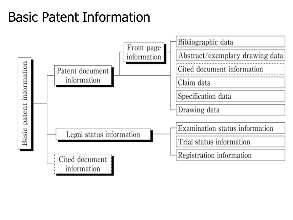 SITUS DATABASE PATEN AlamatPemilik http://www.delphion.com Thomson Group http://ep.espacenet.comEuropean Patent Office http://www.uspto.gov/patft/index.htmlUS Patent Office http://www.ipdl.ncipi.go.jp/homepg.ipdlJapan Patent Office http://www.cambiaip.orgCambia-Biotech (Australia) http://www.wipo.int/ipdl/en/search/pctWorld Intellectual Property Organization (WIPO)