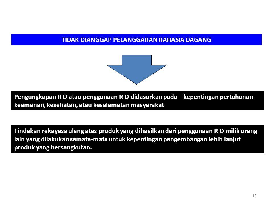 10 HUBUNGAN KARYAWAN/PEGAWAI DAN MAJIKAN PELANGGARAN OLEH KARYAWAN/PEGAWAI AGAR TERJAMIN PERLU 1.CONFIDENSIALLY AGREEMENTS (CA) (majikan – karyawan/pe