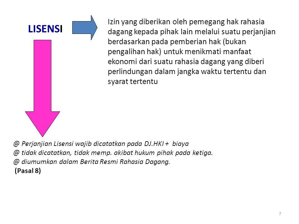 6 HAK PEMILIK: 1.Menggunakan sendiri 2.Melisensikan pada pihak lain: @ Menyewakan @ Menyerahkan @Menyediakan untuk dijual @ MELARANG ORANG LAIN MENGGU