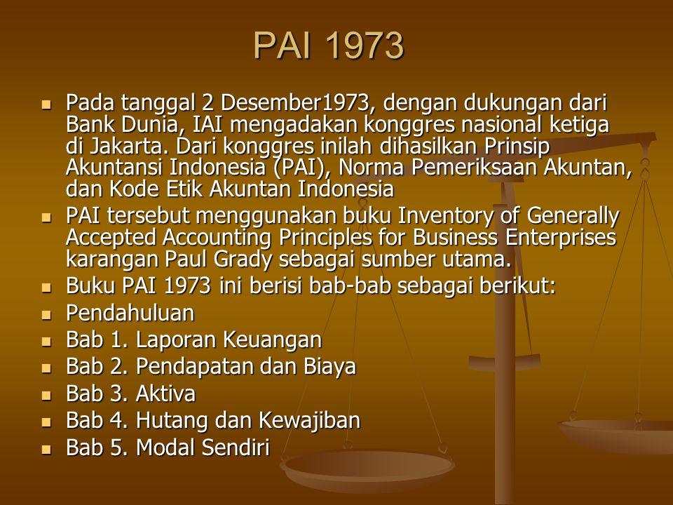 PAI 1973 Pada tanggal 2 Desember1973, dengan dukungan dari Bank Dunia, IAI mengadakan konggres nasional ketiga di Jakarta. Dari konggres inilah dihasi