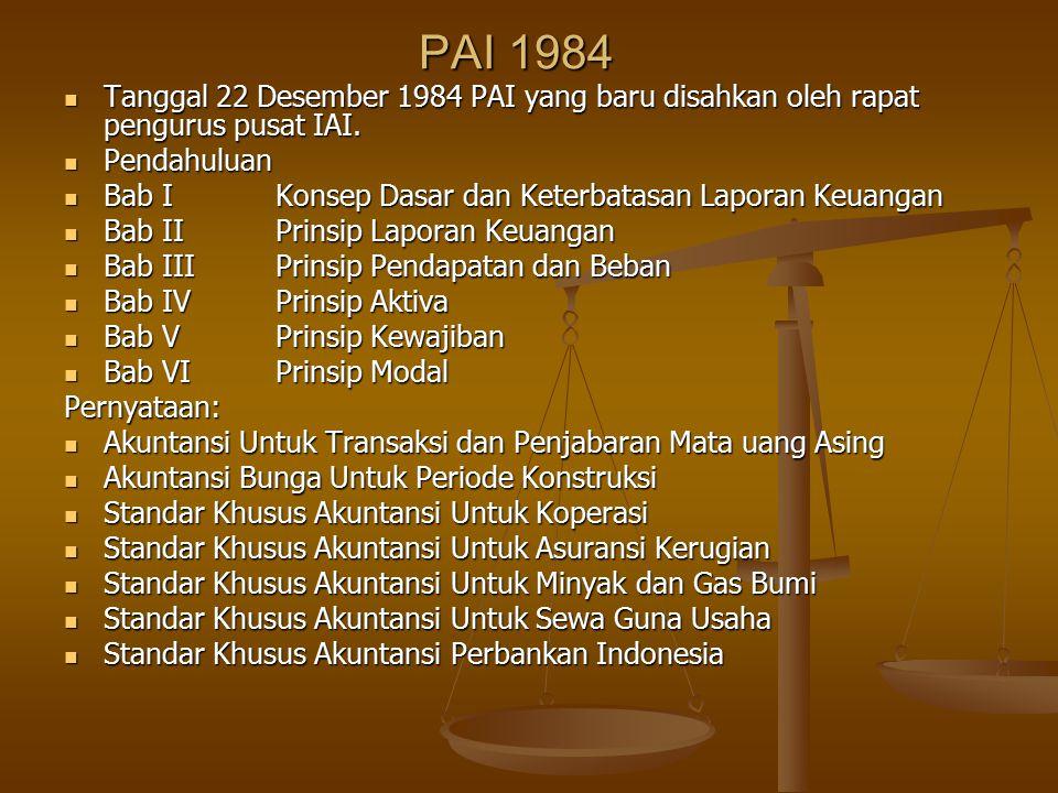 PAI 1984 Tanggal 22 Desember 1984 PAI yang baru disahkan oleh rapat pengurus pusat IAI. Tanggal 22 Desember 1984 PAI yang baru disahkan oleh rapat pen