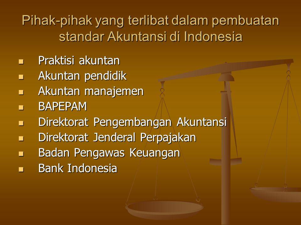 Pihak-pihak yang terlibat dalam pembuatan standar Akuntansi di Indonesia Praktisi akuntan Praktisi akuntan Akuntan pendidik Akuntan pendidik Akuntan m