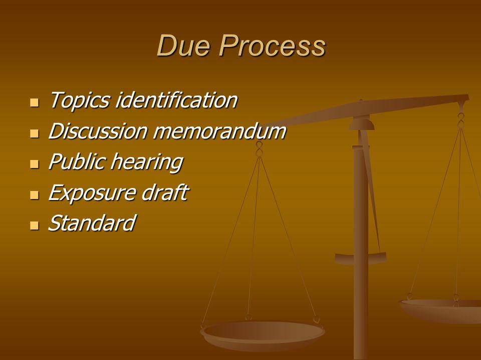 Due Process Topics identification Topics identification Discussion memorandum Discussion memorandum Public hearing Public hearing Exposure draft Expos