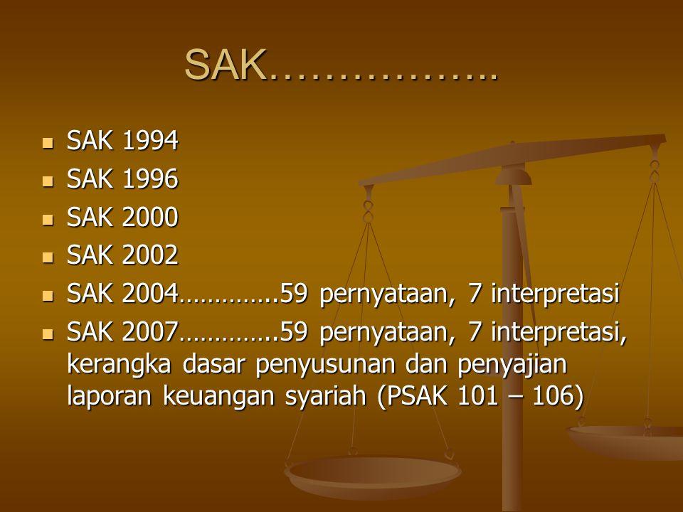 SAK…………….. SAK 1994 SAK 1994 SAK 1996 SAK 1996 SAK 2000 SAK 2000 SAK 2002 SAK 2002 SAK 2004…………..59 pernyataan, 7 interpretasi SAK 2004…………..59 pernya
