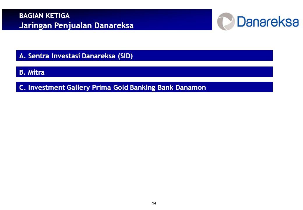 14 BAGIAN KETIGA Jaringan Penjualan Danareksa A.Sentra Investasi Danareksa (SID) C.