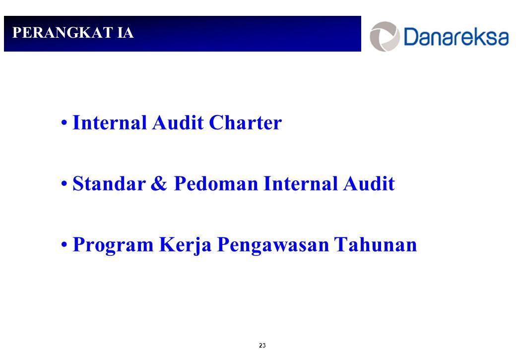 23 PERANGKAT IA Internal Audit Charter Standar & Pedoman Internal Audit Program Kerja Pengawasan Tahunan