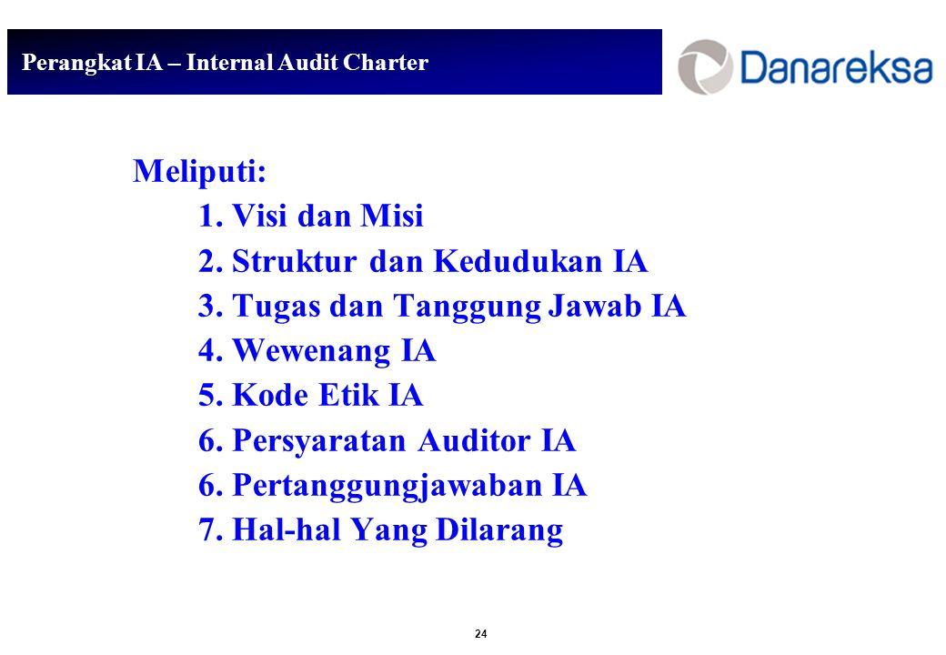 24 Perangkat IA – Internal Audit Charter Meliputi: 1.