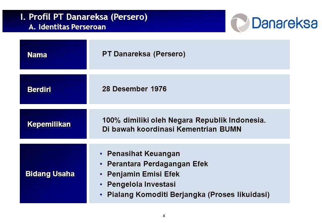 4 Nama Berdiri PT Danareksa (Persero) 28 Desember 1976 Bidang Usaha Bidang Usaha Penasihat Keuangan Perantara Perdagangan Efek Penjamin Emisi Efek Pengelola Investasi Pialang Komoditi Berjangka (Proses likuidasi) Kepemilikan 100% dimiliki oleh Negara Republik Indonesia.