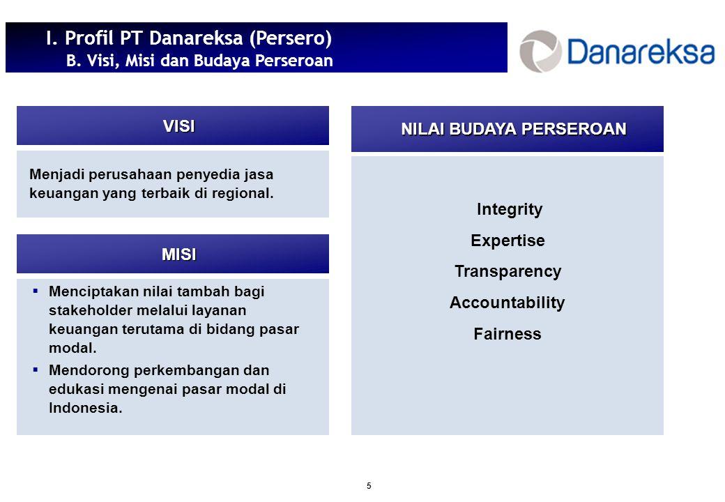 5 VISI MISI Menjadi perusahaan penyedia jasa keuangan yang terbaik di regional.