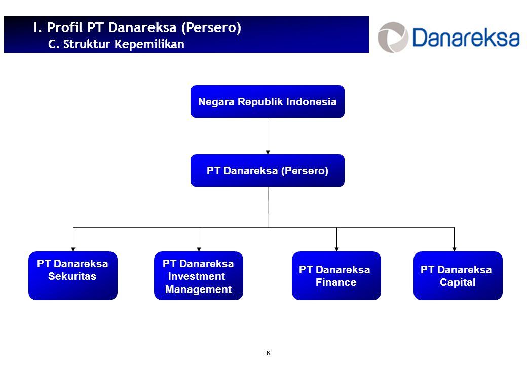 6 Negara Republik Indonesia PT Danareksa (Persero) PT Danareksa Sekuritas PT Danareksa Investment Management PT Danareksa Capital I.
