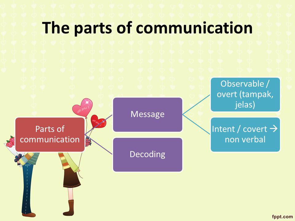 The parts of communication : decoding Decoding mengarah pada ide bahwa orang kita kirimi pesan menginterpretasikan pesan kita Mereka akan menerjemahkan kata-kata (bagian yang terbuka) sebaik ekspresi wajah yang tidak tampak, nada suara, postur dan tanda-tanda lainnya sesuai konteks pesan dan berusaha menebak pesan apa yang berusaha kita kirim.