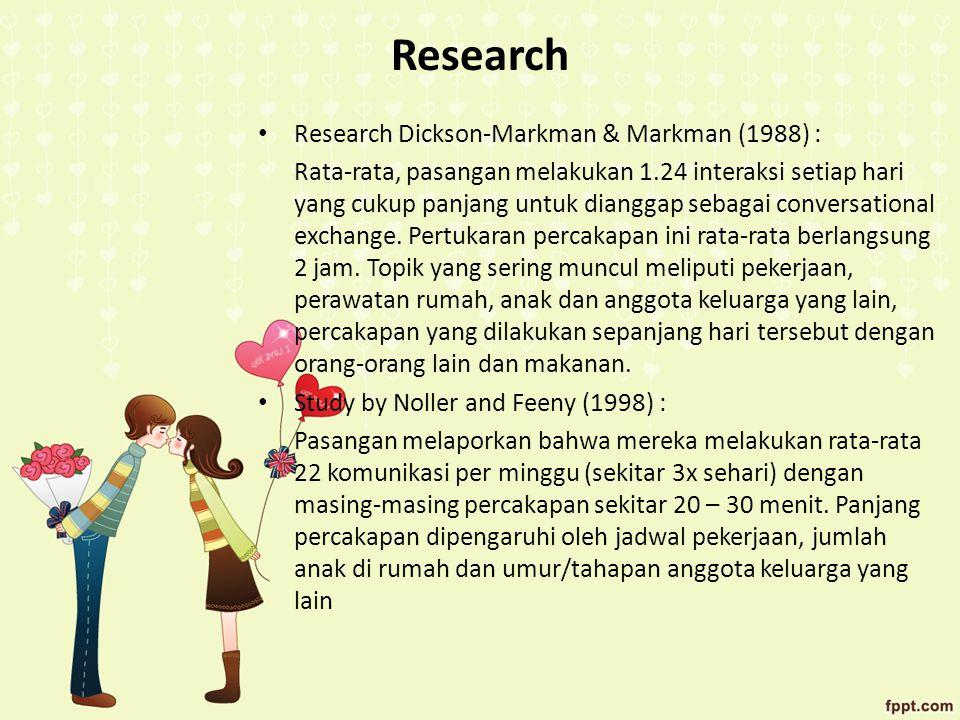 Research Research Dickson-Markman & Markman (1988) : Rata-rata, pasangan melakukan 1.24 interaksi setiap hari yang cukup panjang untuk dianggap sebagai conversational exchange.