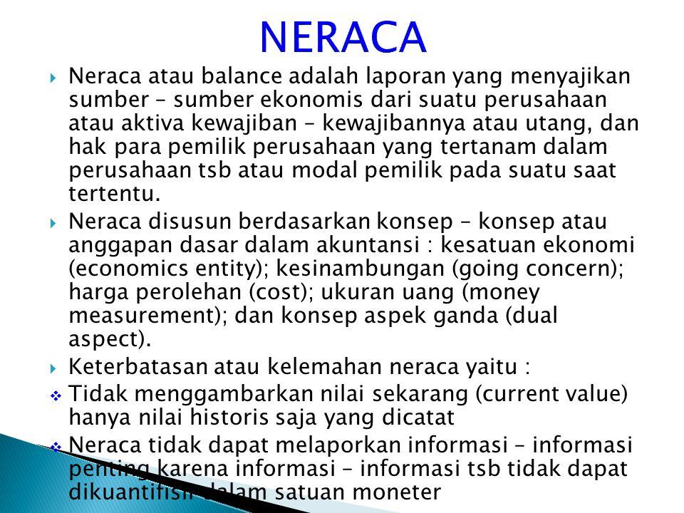  Neraca atau balance adalah laporan yang menyajikan sumber – sumber ekonomis dari suatu perusahaan atau aktiva kewajiban – kewajibannya atau utang, d