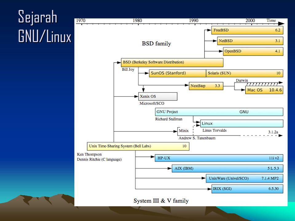 Sejarah GNU/Linux