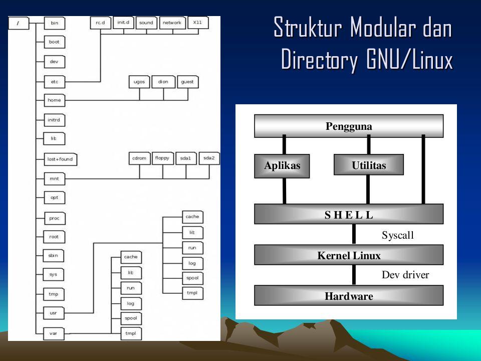 Struktur Modular dan Directory GNU/Linux