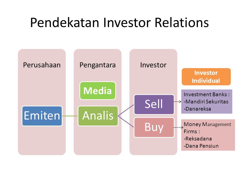 Pendekatan Investor Relations InvestorPengantaraPerusahaan EmitenAnalisSellBuy Money M anagement Firms : -Reksadana -Dana Pensiun Investment Banks : -Mandiri Sekuritas -Danareksa Media Investor Individual