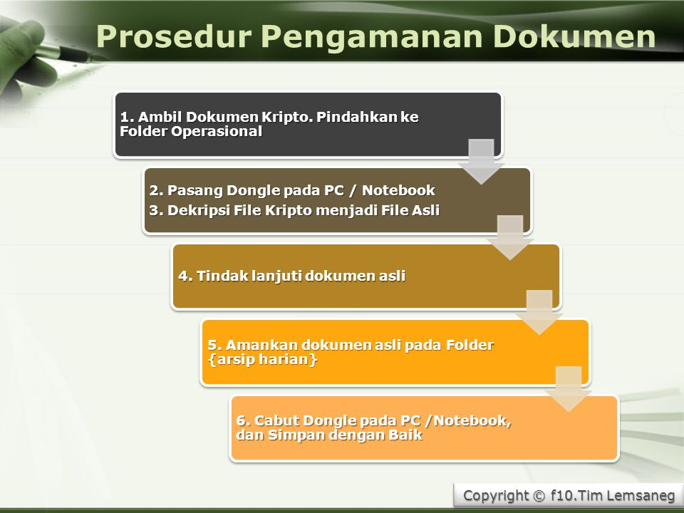 Copyright © Wondershare Software Prosedur Pengamanan Dokumen 1. Ambil Dokumen Kripto. Pindahkan ke Folder Operasional 2. Pasang Dongle pada PC / Noteb