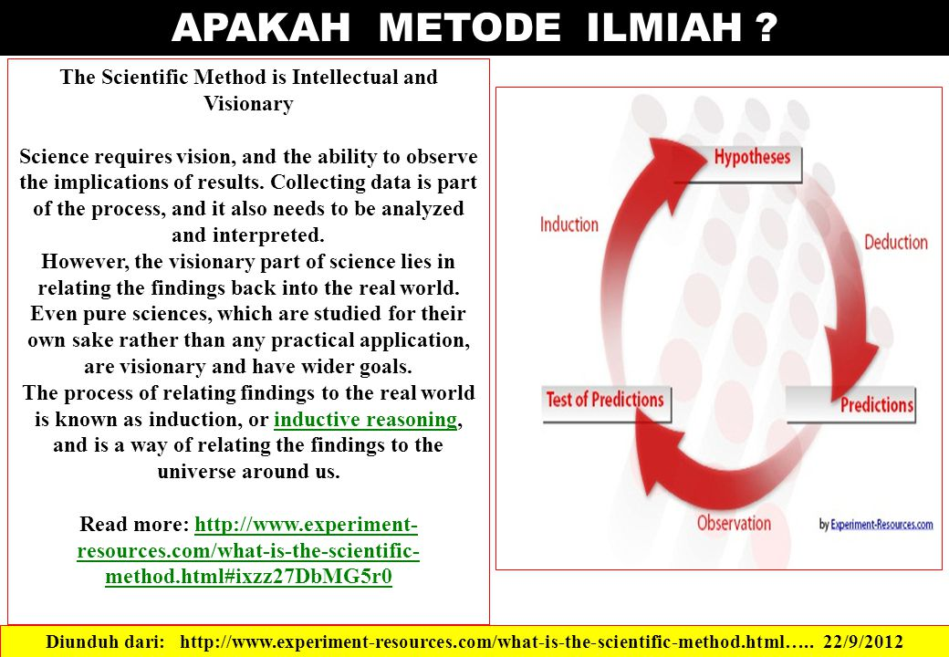 APAKAH METODE ILMIAH ? Diunduh dari: http://www.experiment-resources.com/what-is-the-scientific-method.html….. 22/9/2012 The Scientific Method is Inte