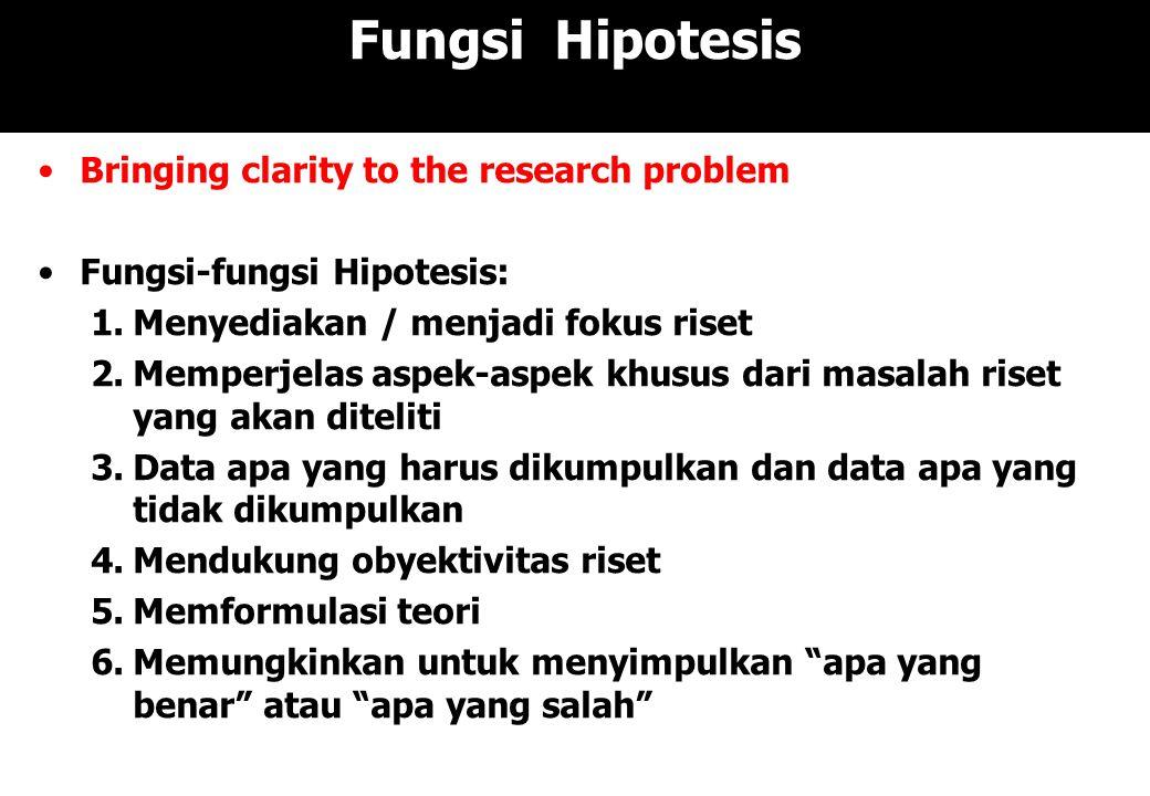 Fungsi Hipotesis Bringing clarity to the research problem Fungsi-fungsi Hipotesis: 1.Menyediakan / menjadi fokus riset 2.Memperjelas aspek-aspek khusu