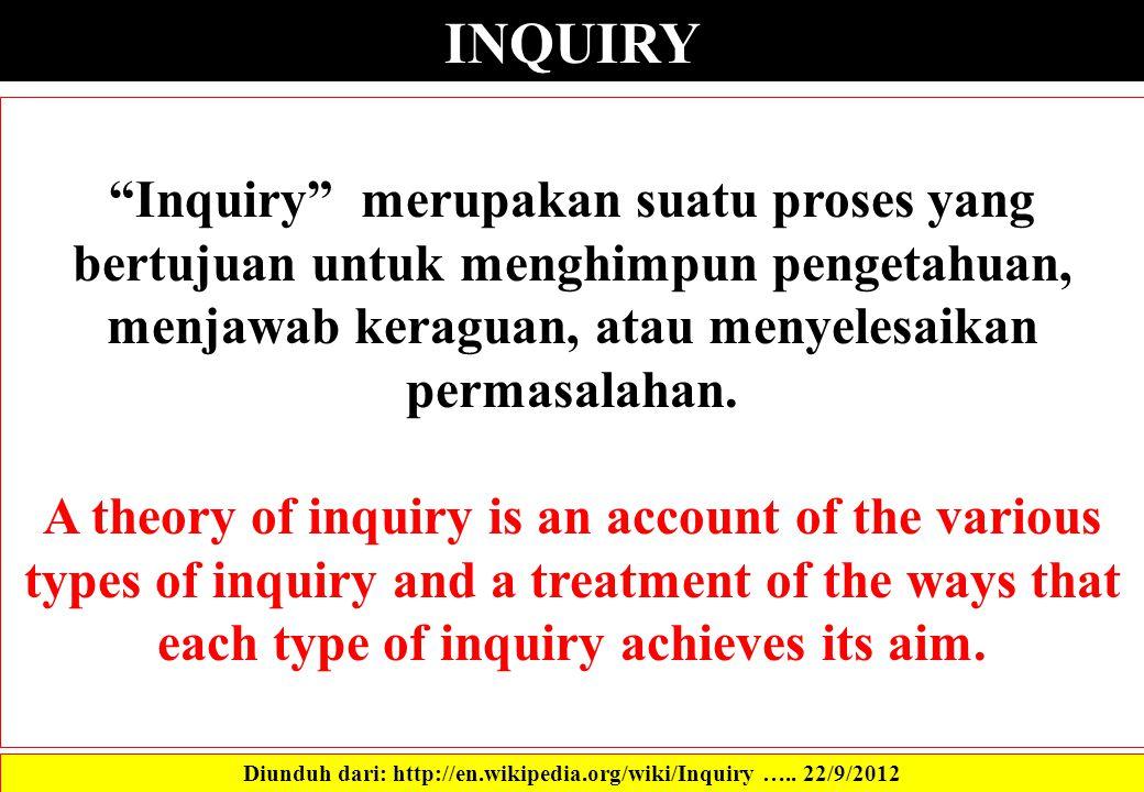 """INQUIRY """"Inquiry"""" merupakan suatu proses yang bertujuan untuk menghimpun pengetahuan, menjawab keraguan, atau menyelesaikan permasalahan. A theory of"""