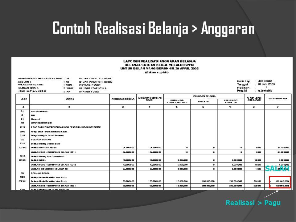Contoh Realisasi Belanja > Anggaran SALAH Realisasi > Pagu