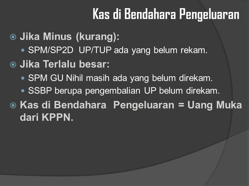 Kas di Bendahara Pengeluaran  Jika Minus (kurang): SPM/SP2D UP/TUP ada yang belum rekam.