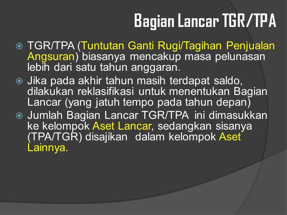 Bagian Lancar TGR/TPA  TGR/TPA (Tuntutan Ganti Rugi/Tagihan Penjualan Angsuran) biasanya mencakup masa pelunasan lebih dari satu tahun anggaran.